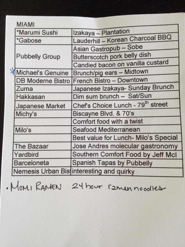 Wendy's list